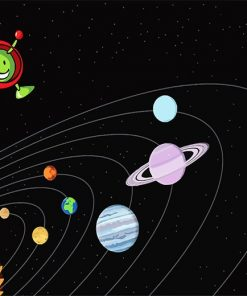 Poster on our universe solar system adult paint by numbers
