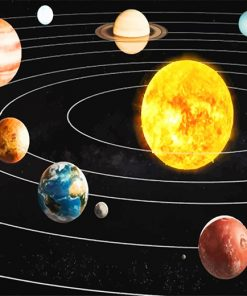Solar System paint by number